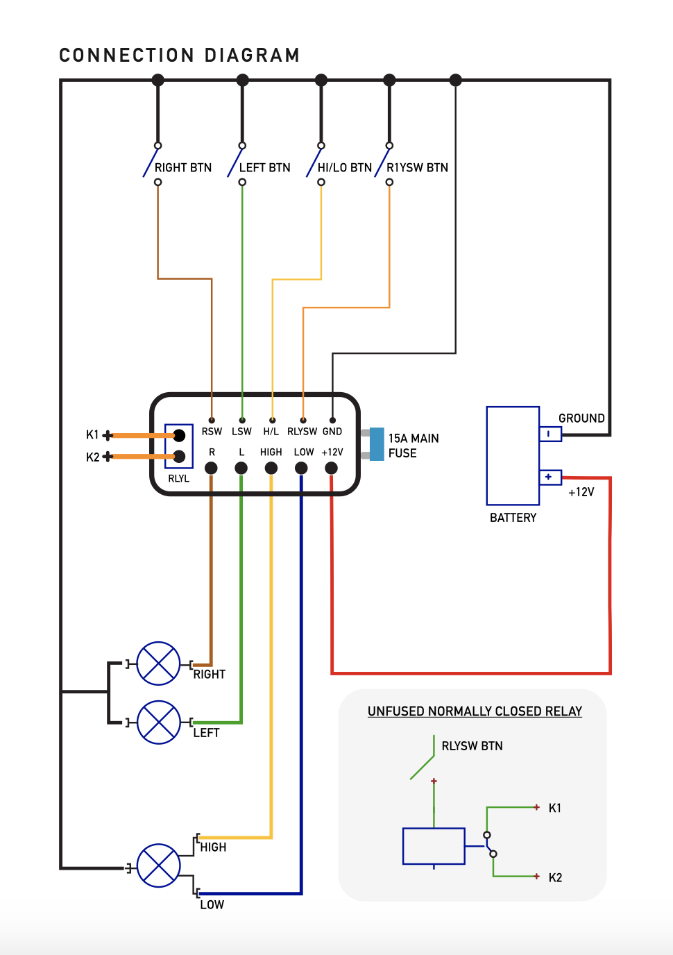 Motorcycle Electrics Connection Diagram