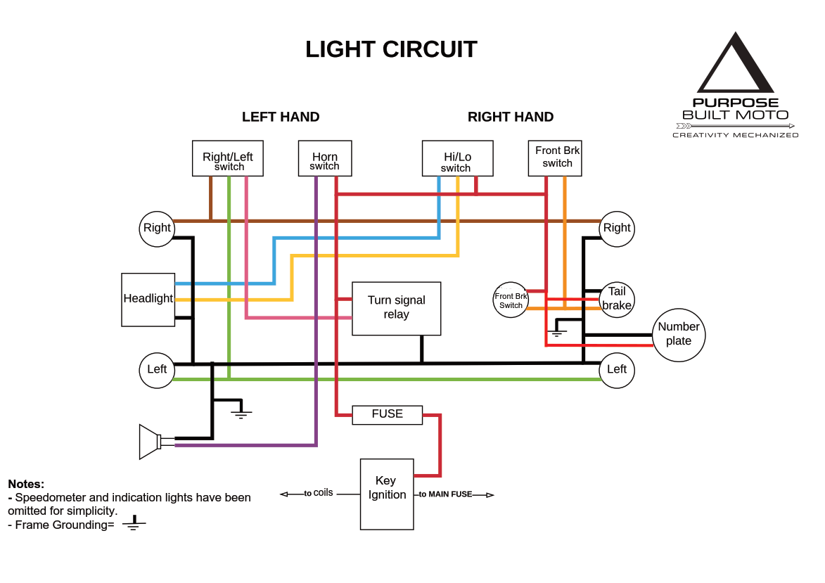 simple ground wire diagram ground wire diagram fender stratocaster motorcycle electrics 101 - re- wiring your cafe racer ...