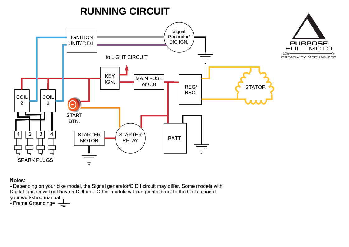 Motorcycle Electrics 101 Re Wiring Your Cafe Racer Purpose Ignition Diagrams On Diagram Basic Car Simple Race Thats Charging And Running Circuit Sorted The Easy Part Now Work Finishing Lights Accessories Theyre Already Mounted Up So