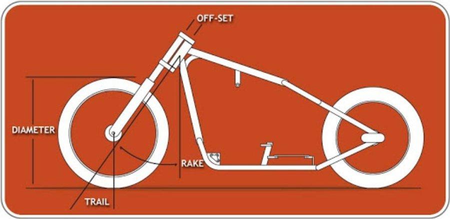 Motorcycle Geomerty USD fork swap scrambler